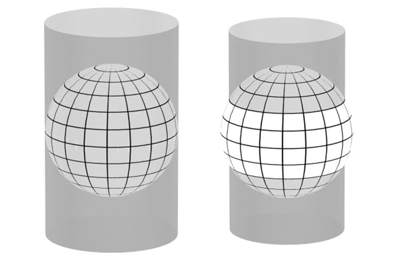 What is the planar projection?